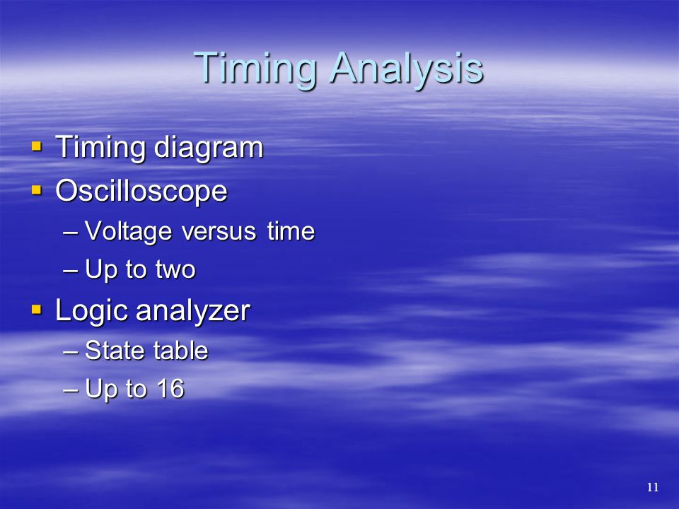Timing Analysis Timing diagram Oscilloscope Logic analyzer