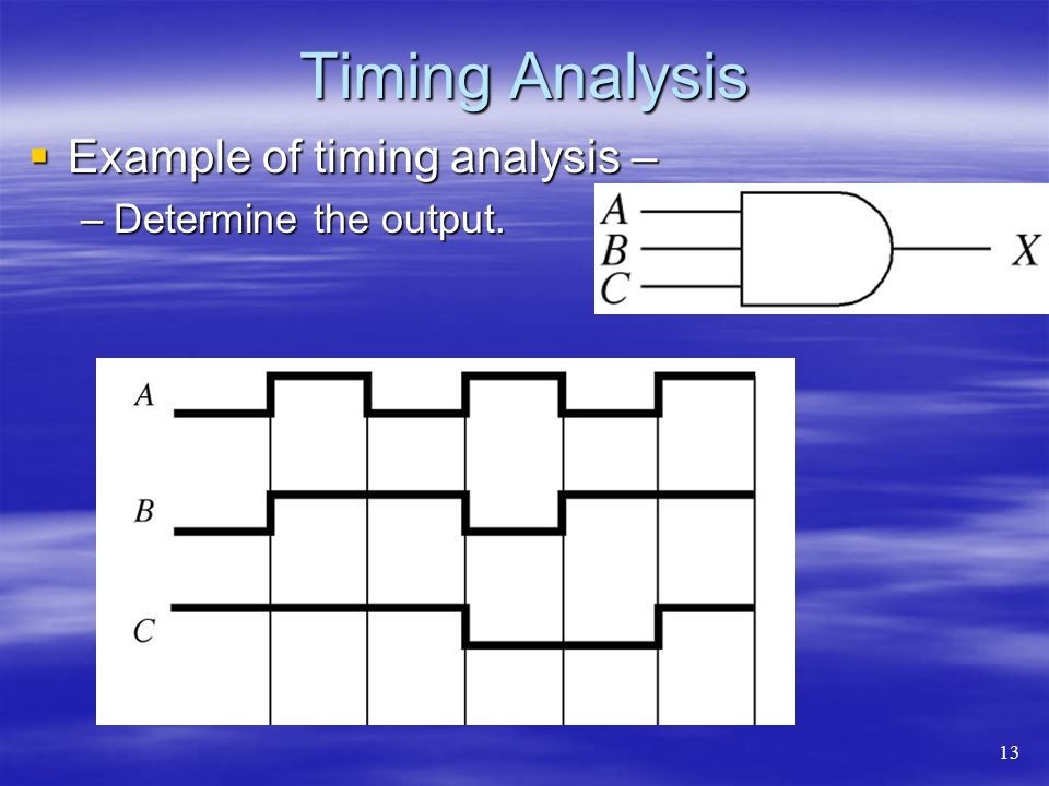 Timing Analysis Example of timing analysis – Determine the output. 13