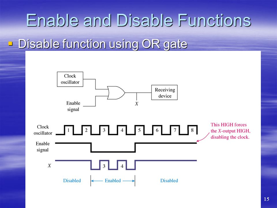 Enable and Disable Functions