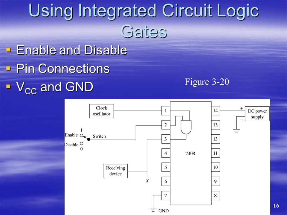 Using Integrated Circuit Logic Gates