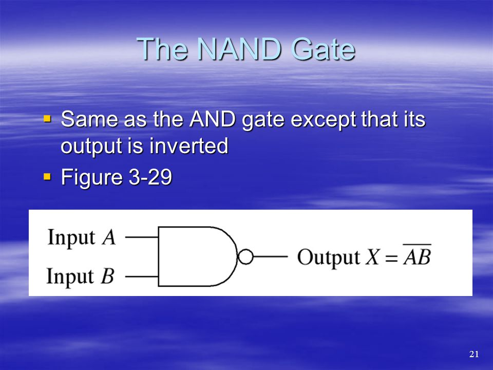 The NAND Gate Same as the AND gate except that its output is inverted