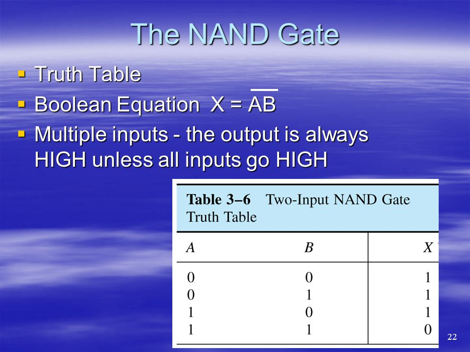The NAND Gate Truth Table Boolean Equation X = AB