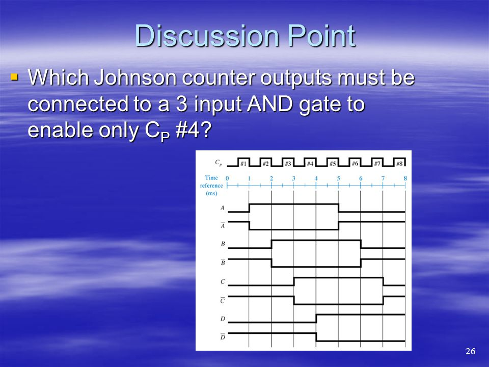 Discussion Point Which Johnson counter outputs must be connected to a 3 input AND gate to enable only CP #4