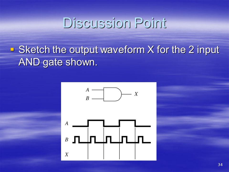 Discussion Point Sketch the output waveform X for the 2 input AND gate shown. 34