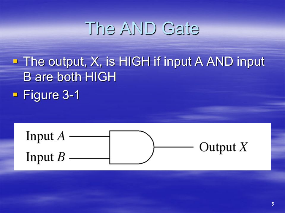 The AND Gate The output, X, is HIGH if input A AND input B are both HIGH Figure 3-1 5