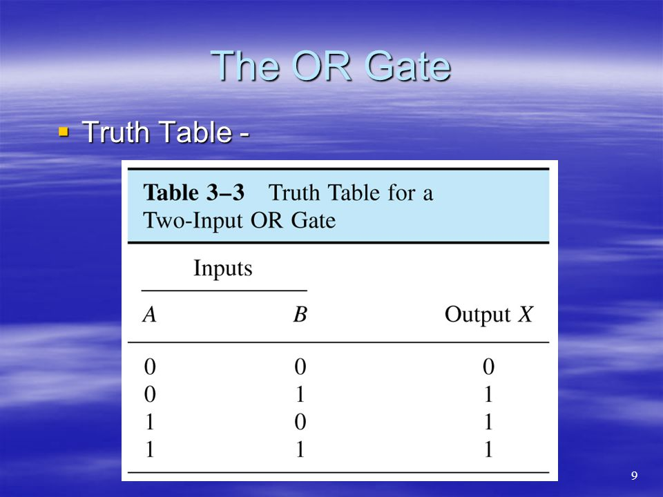 The OR Gate Truth Table - 9