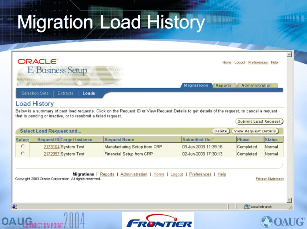 Migration Load History