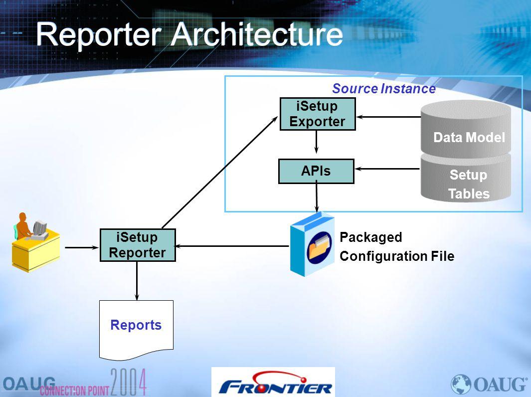 Reporter Architecture
