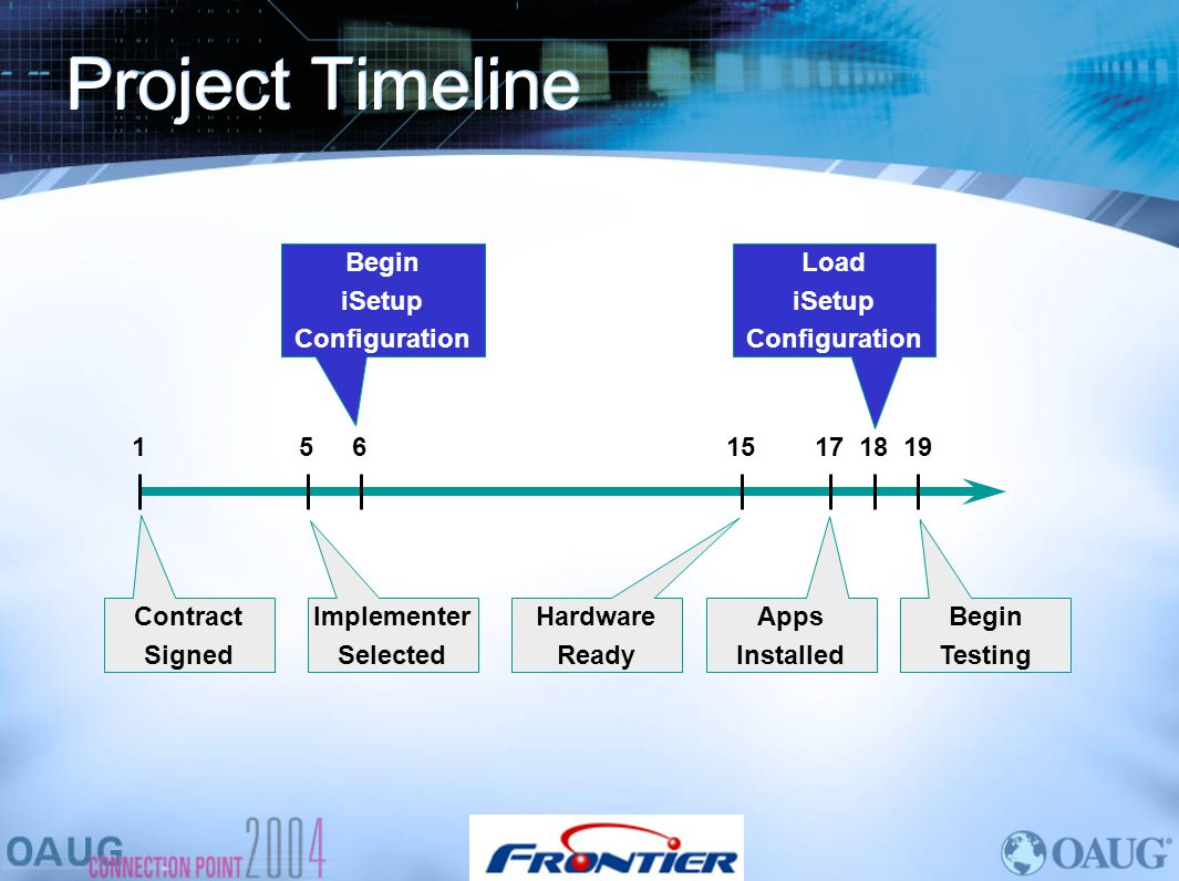 Project Timeline Begin iSetup Configuration Load iSetup Configuration