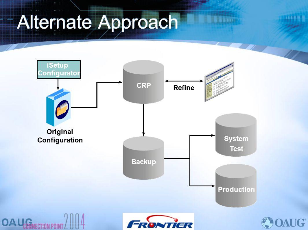 Alternate Approach iSetup Configurator iSetup Configurator CRP CRP