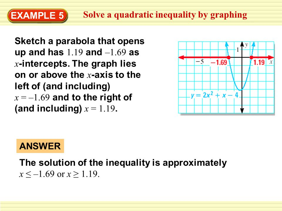 EXAMPLE 5 Solve a quadratic inequality by graphing.