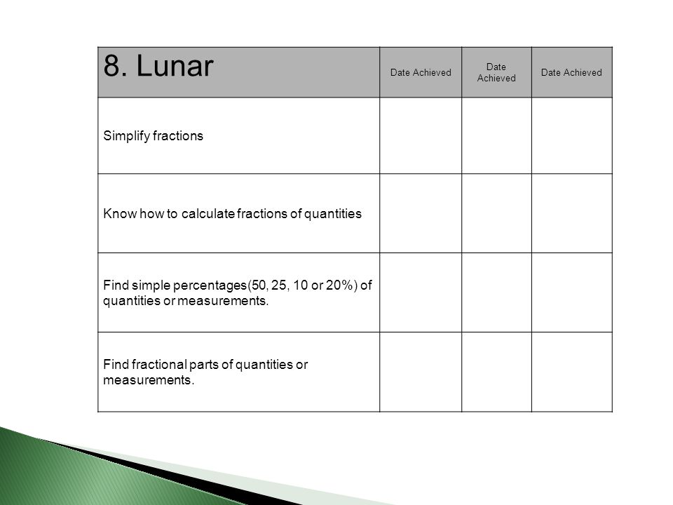8. Lunar Simplify fractions