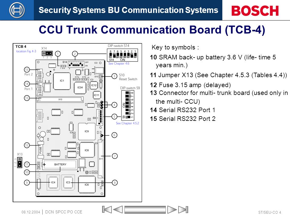 CCU Trunk Communication Board (TCB-4)