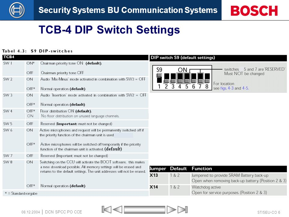 TCB-4 DIP Switch Settings