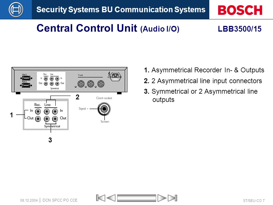 Central Control Unit (Audio I/O) LBB3500/15