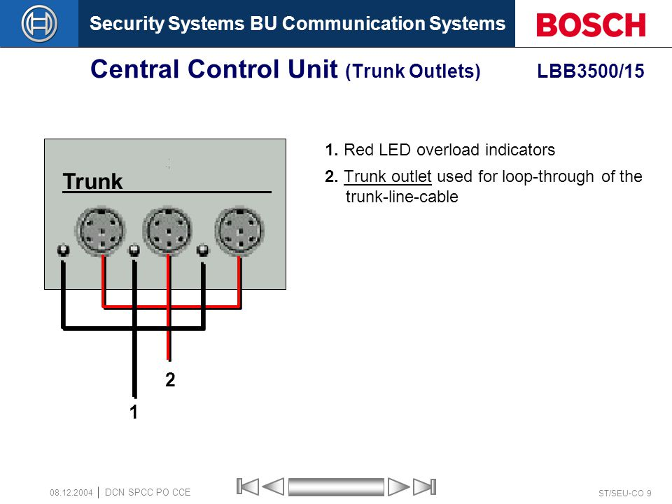 Central Control Unit (Trunk Outlets) LBB3500/15