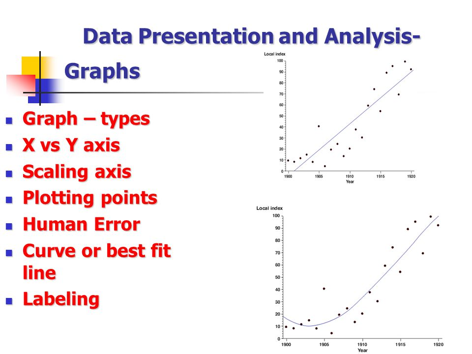 Data Presentation and Analysis-Graphs