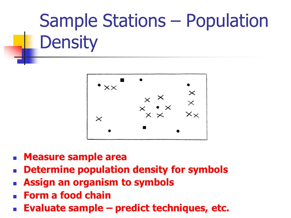 Sample Stations – Population Density