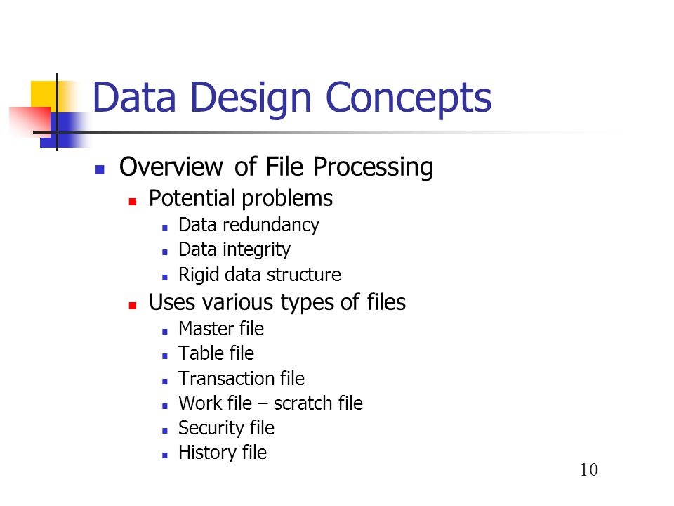 Data Design Concepts Overview of File Processing Potential problems