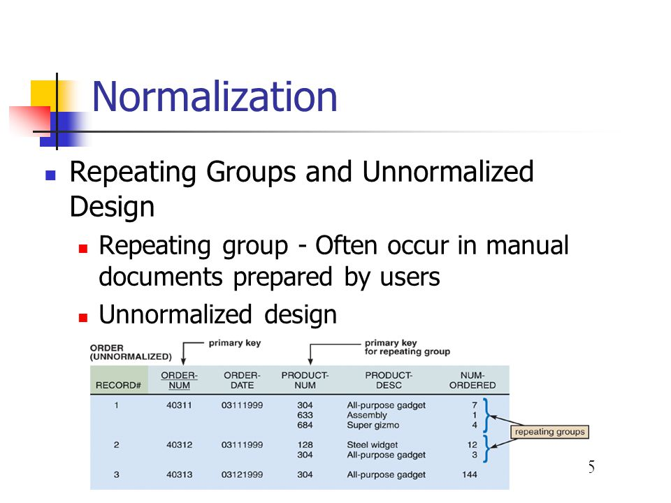 Normalization Repeating Groups and Unnormalized Design