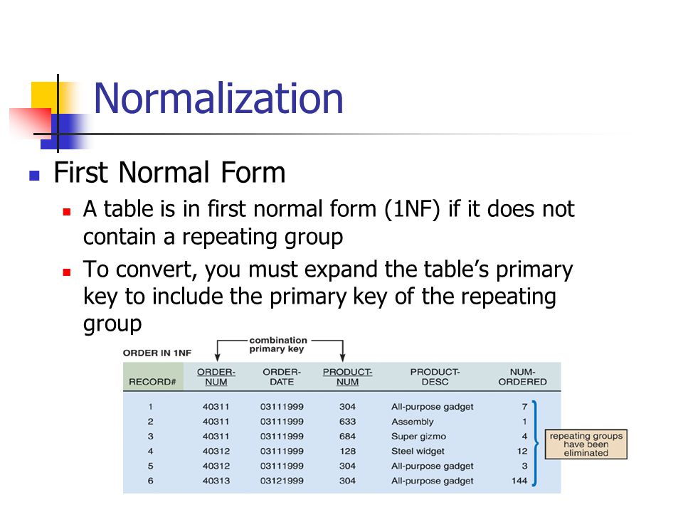 Normalization First Normal Form