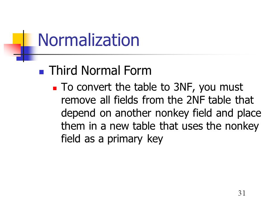 Normalization Third Normal Form