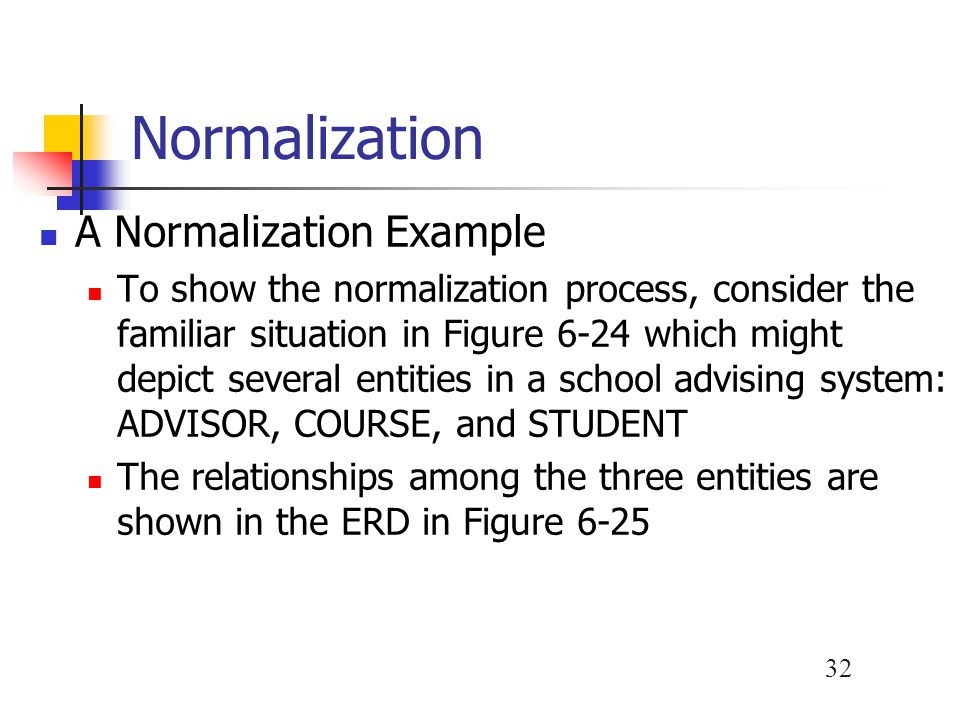 Normalization A Normalization Example