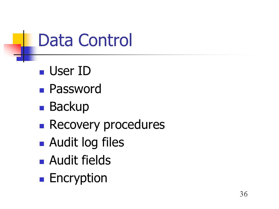 Data Control User ID Password Backup Recovery procedures