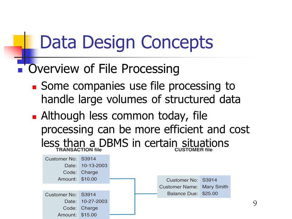 Data Design Concepts Overview of File Processing
