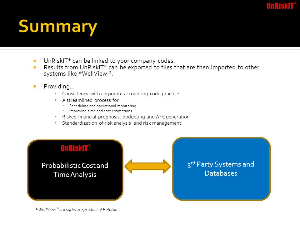 Summary UnRiskIT® UnRiskIT® 3rd Party Systems and Databases