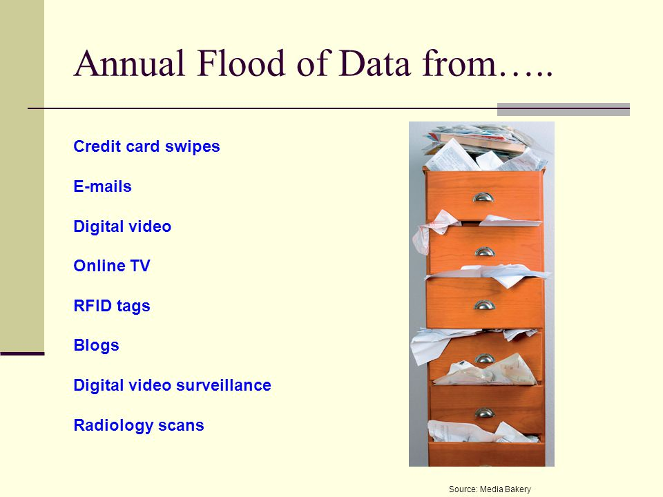 Annual Flood of Data from…..