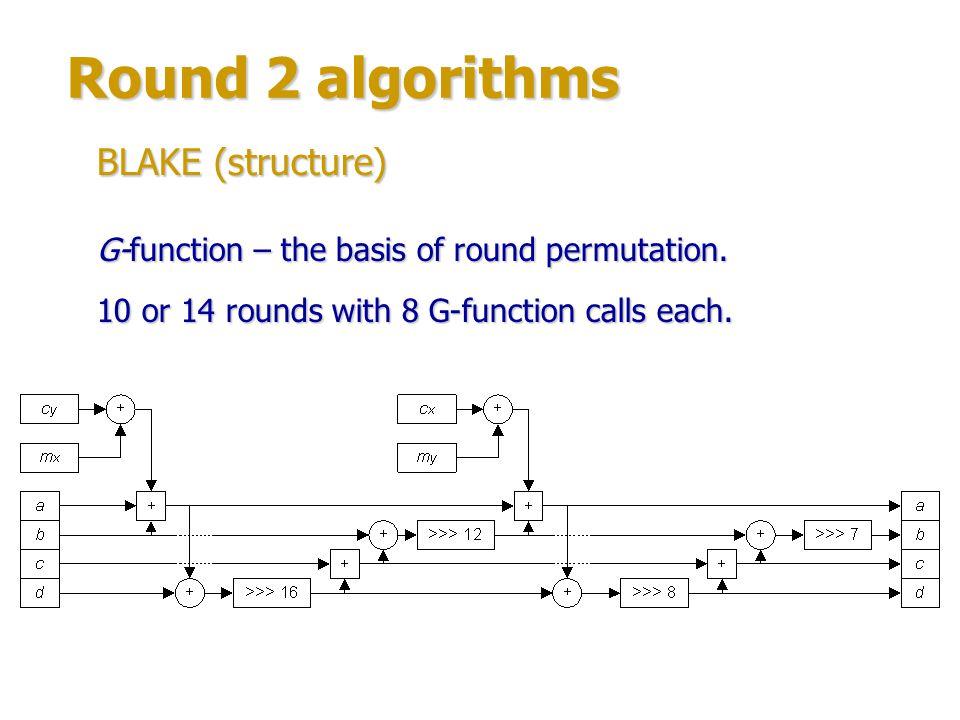 Round 2 algorithms BLAKE (structure)
