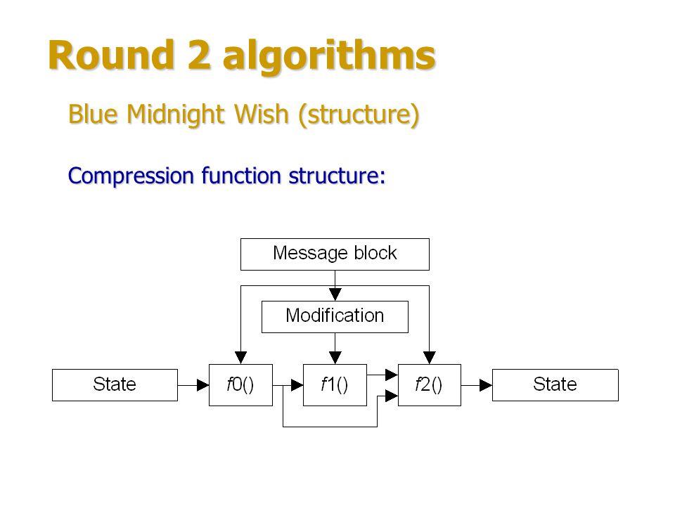 Round 2 algorithms Blue Midnight Wish (structure)