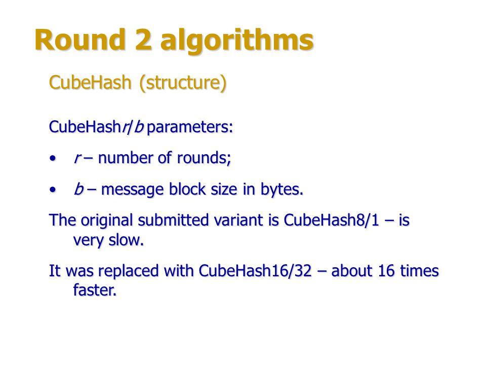 Round 2 algorithms CubeHash (structure) CubeHashr/b parameters: