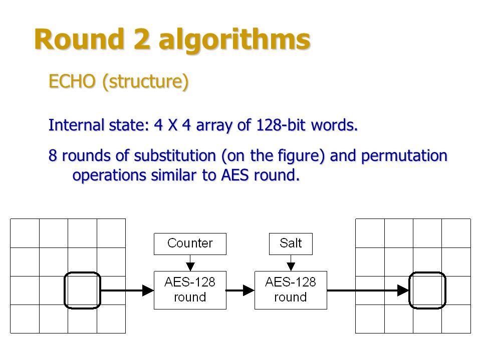 Round 2 algorithms ECHO (structure)