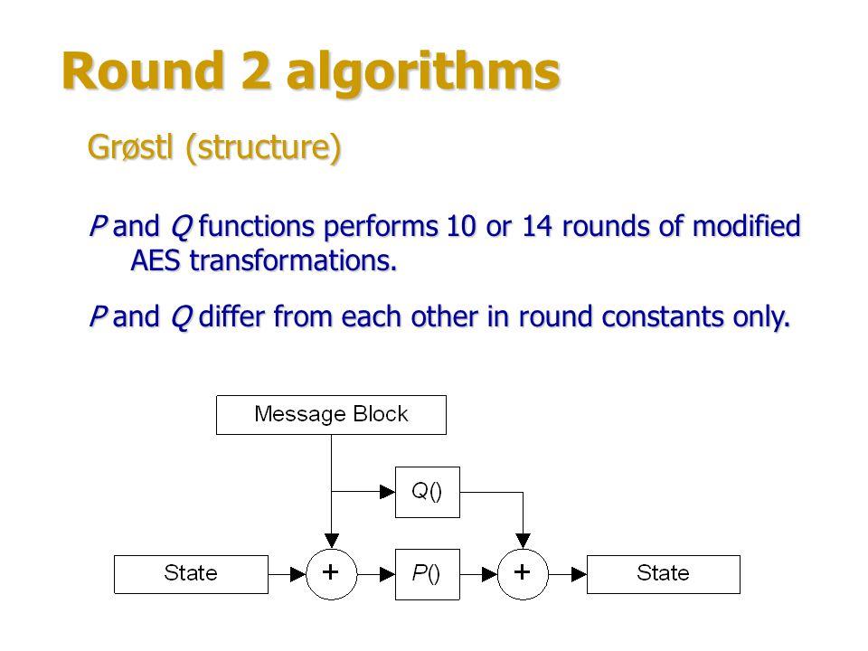 Round 2 algorithms Grøstl (structure)