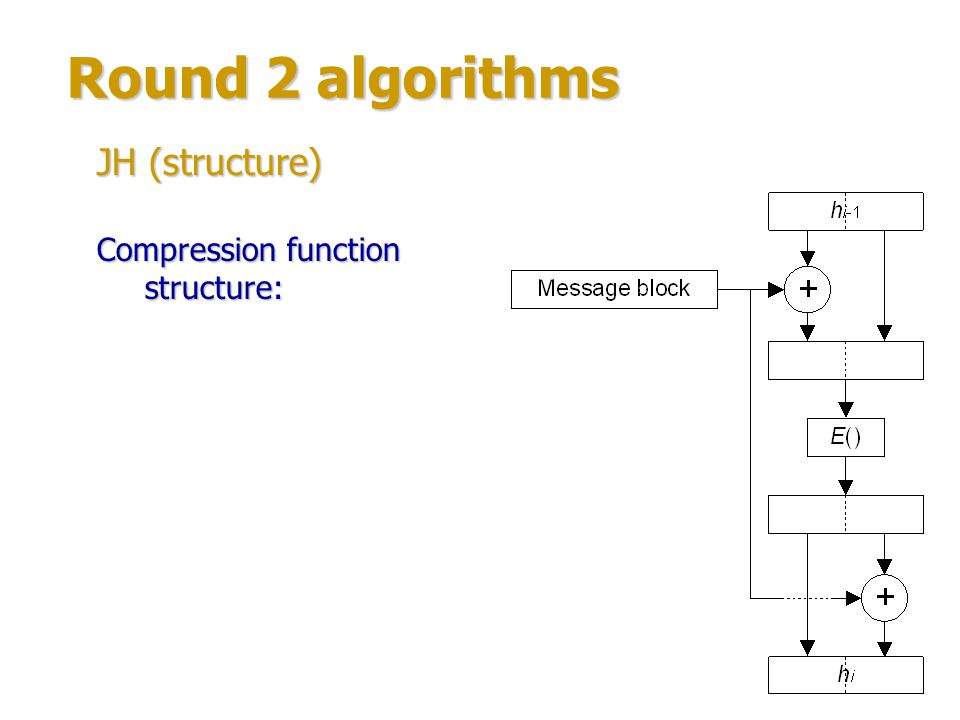 Round 2 algorithms JH (structure) Compression function structure: