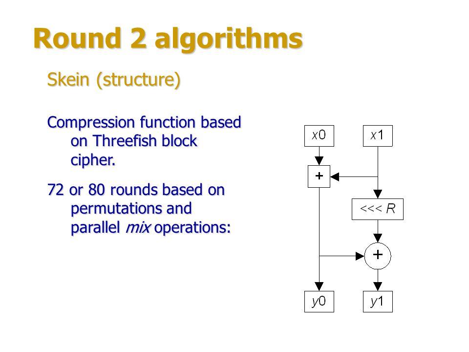 Round 2 algorithms Skein (structure)