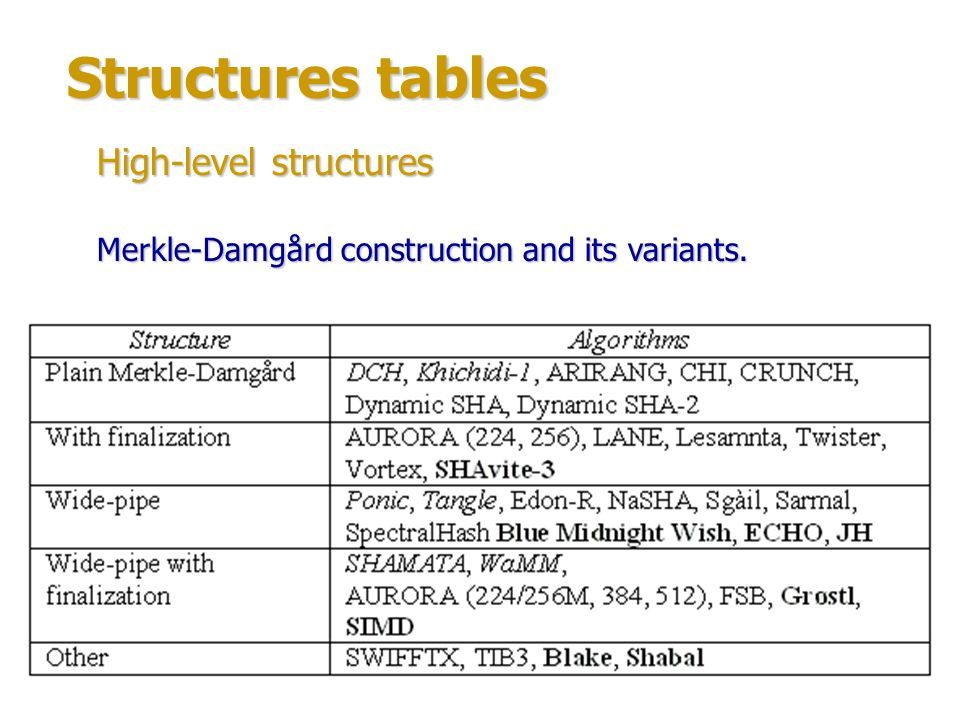 Structures tables High-level structures