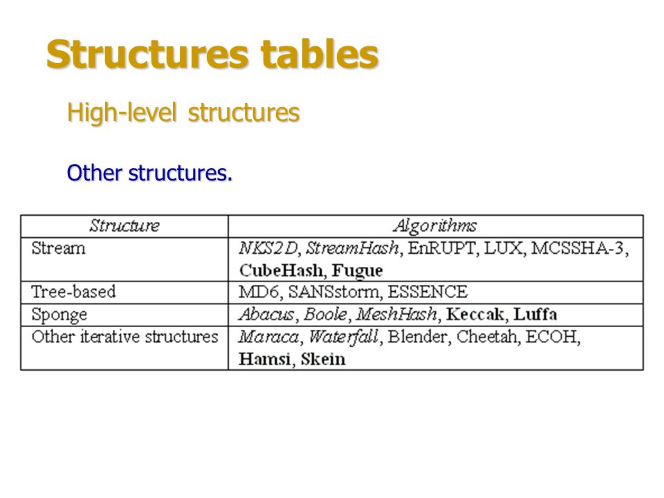 Structures tables High-level structures Other structures.
