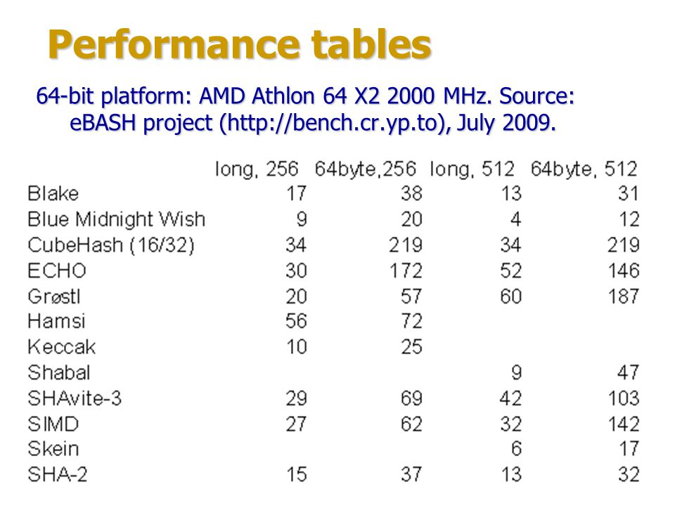 Performance tables 64-bit platform: AMD Athlon 64 X MHz.