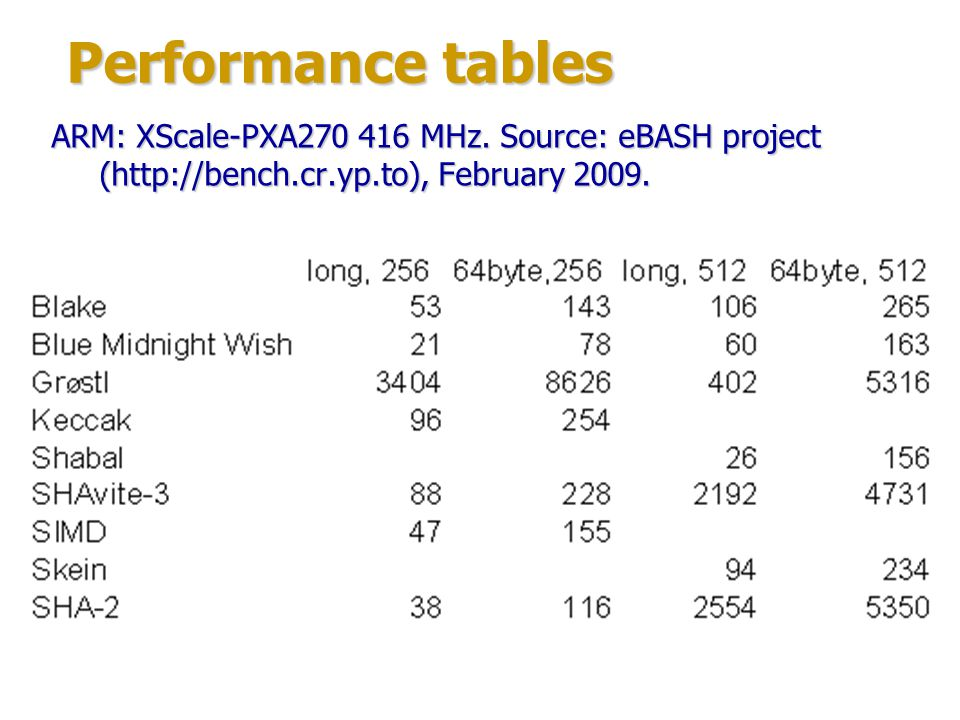 Performance tables ARM: XScale-PXA MHz.