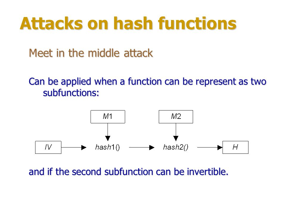 Attacks on hash functions