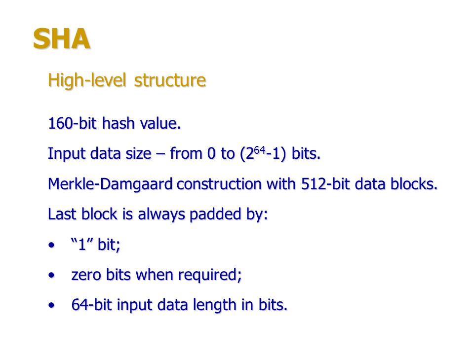 SHA High-level structure 160-bit hash value.