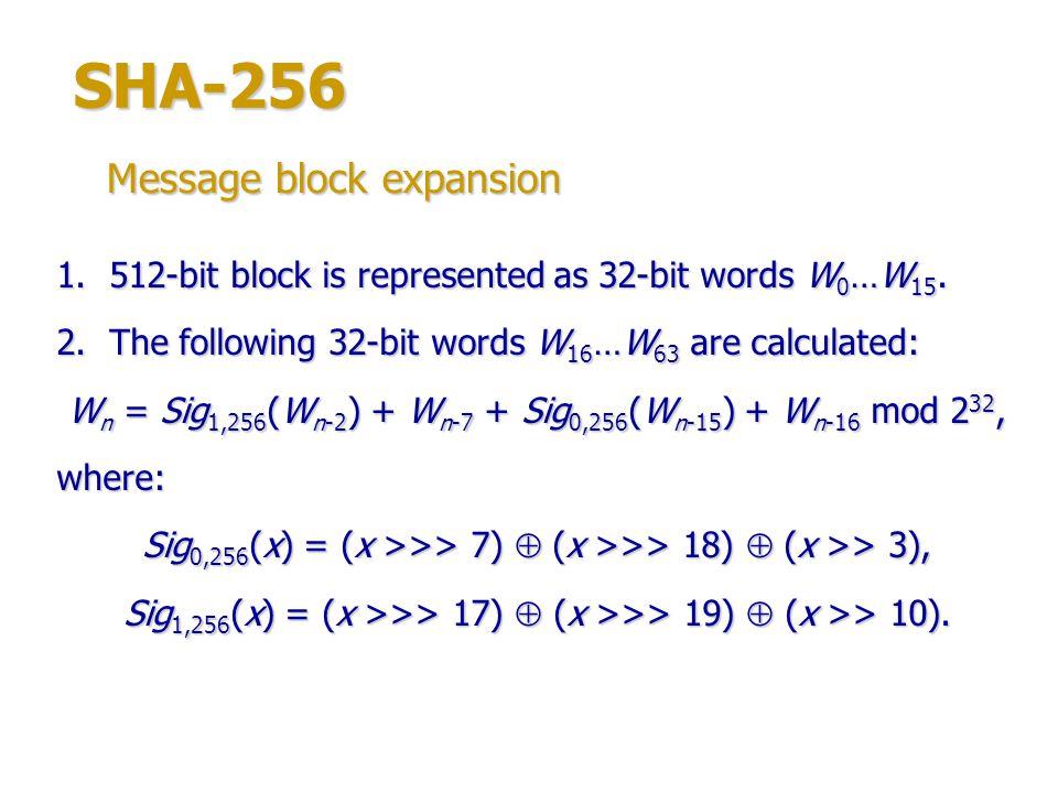 Wn = Sig1,256(Wn-2) + Wn-7 + Sig0,256(Wn-15) + Wn-16 mod 232,