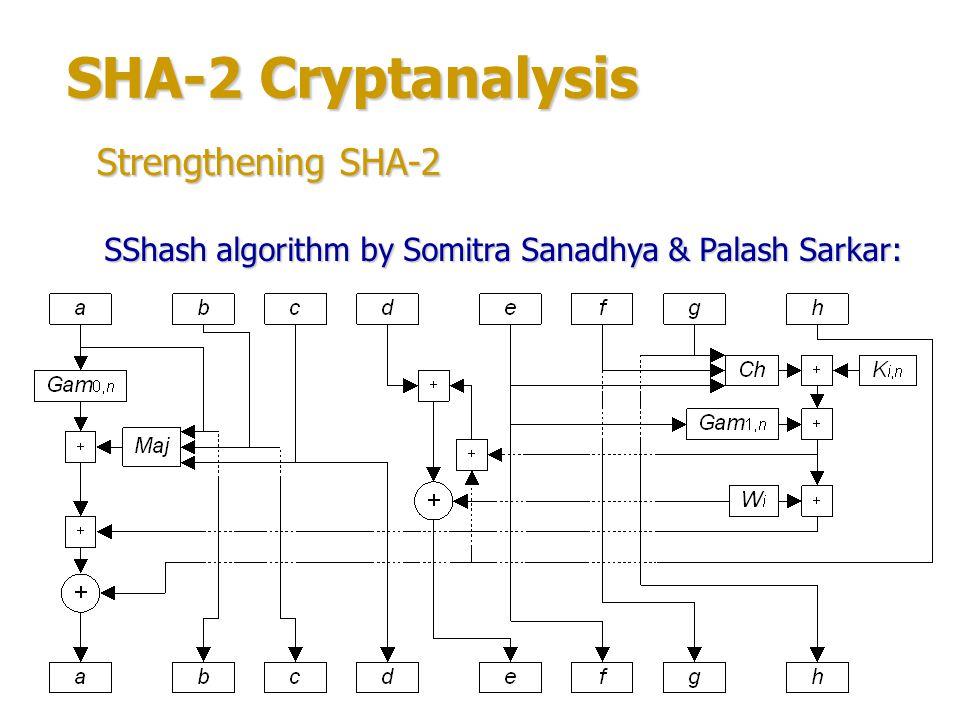 SHA-2 Cryptanalysis Strengthening SHA-2