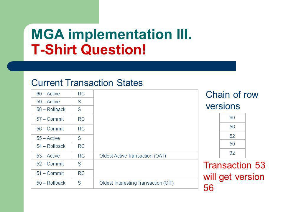MGA implementation III. T-Shirt Question!