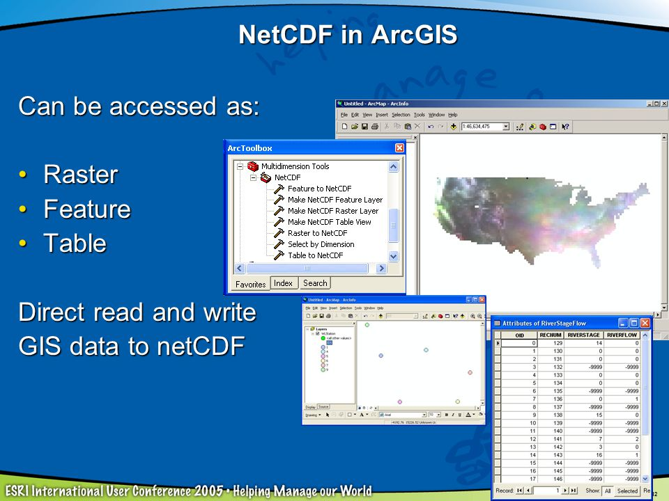 NetCDF in ArcGIS Can be accessed as: Raster Feature Table Direct read and write GIS data to netCDF