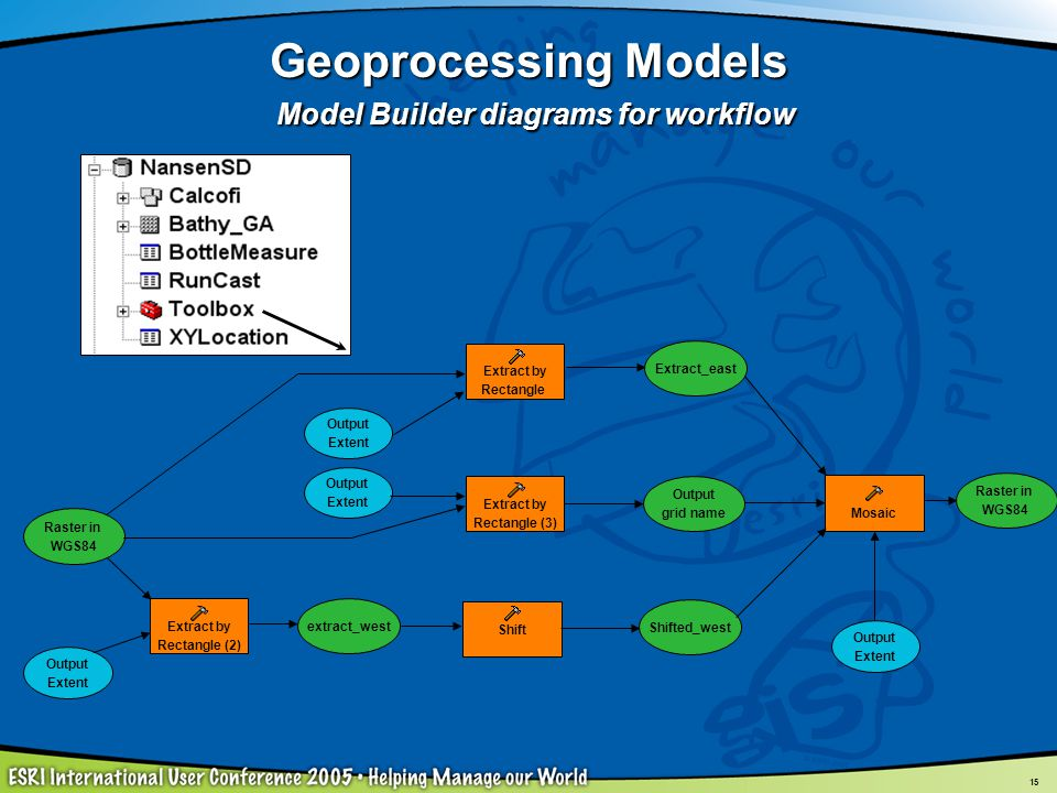 Geoprocessing Models Model Builder diagrams for workflow