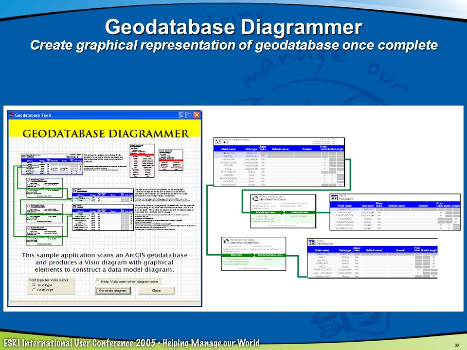 Geodatabase Diagrammer Create graphical representation of geodatabase once complete